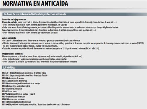 Normativa en anticaida