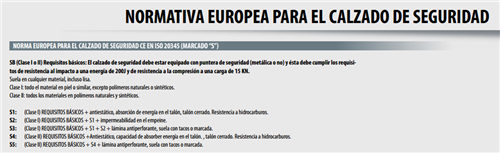 Normativa europes para el calzado de seguridad