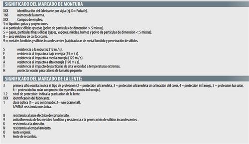 Proteccion Ocular2