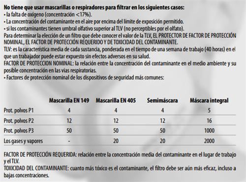 Proteccion respiratoria 7